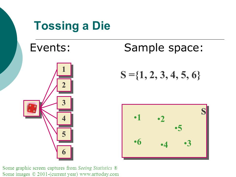 Tossing a Die Events: Sample space: S ={1, 2, 3, 4, 5, 6} S 1 2 5 6 3