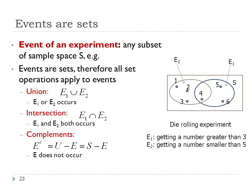 Events are sets Event of an experiment: any subset of sample space S, e.g. Events are sets, therefore all set operations apply to events.