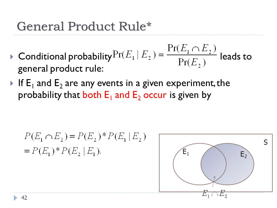 General Product Rule* Conditional probability leads to general product rule: