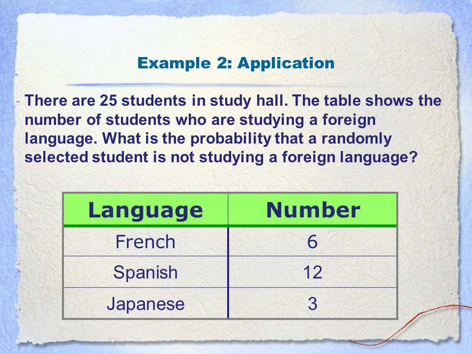 Language Number French 6 Spanish 12 Japanese 3 Example 2: Application