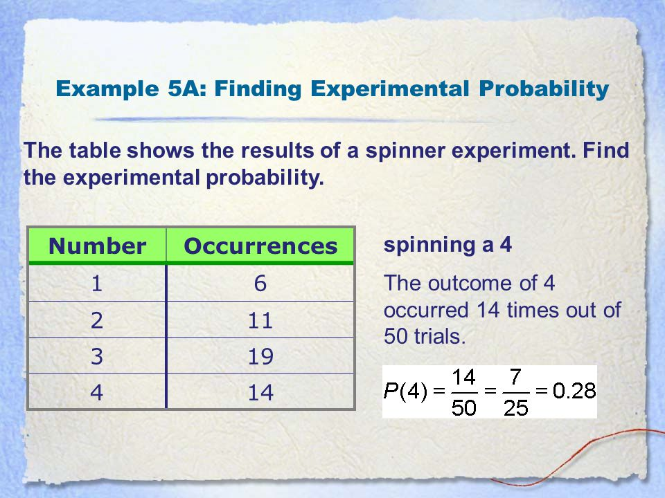 Example 5A: Finding Experimental Probability