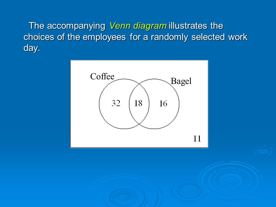 The accompanying Venn diagram illustrates the choices of the employees for a randomly selected work day.