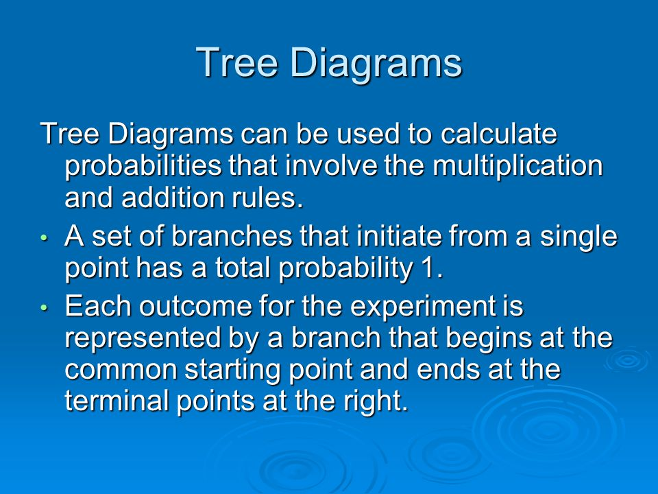 Tree Diagrams Tree Diagrams can be used to calculate probabilities that involve the multiplication and addition rules.