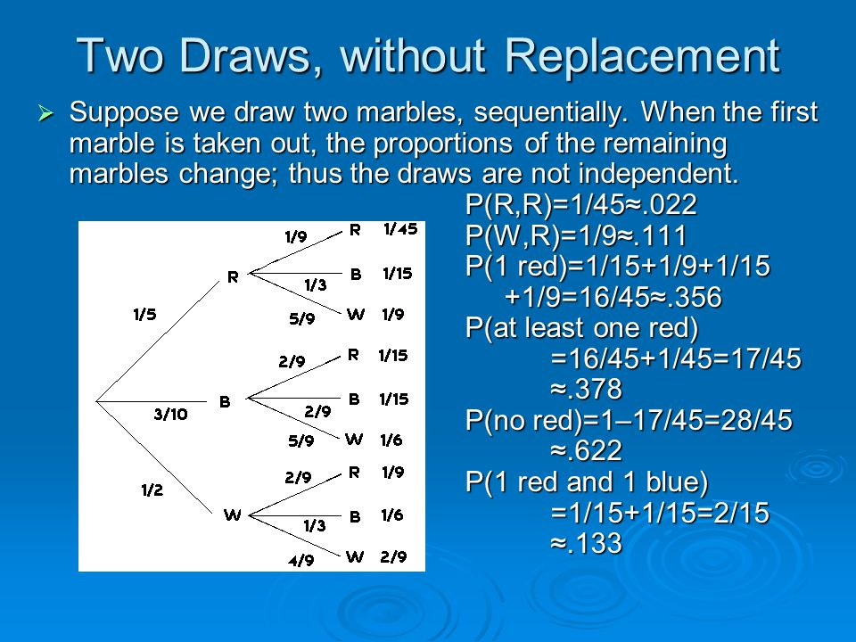 Two Draws, without Replacement