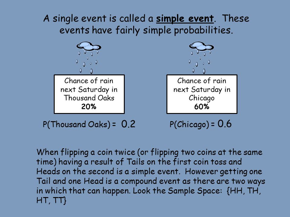 A single event is called a simple event