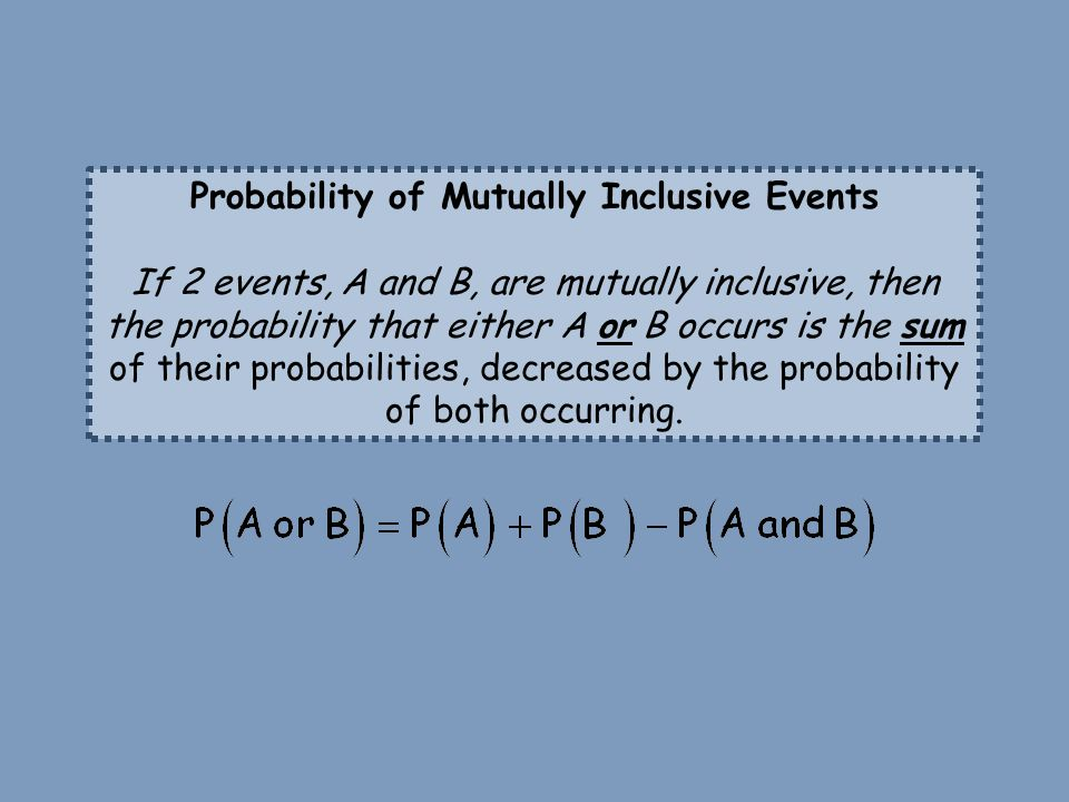 Probability of Mutually Inclusive Events