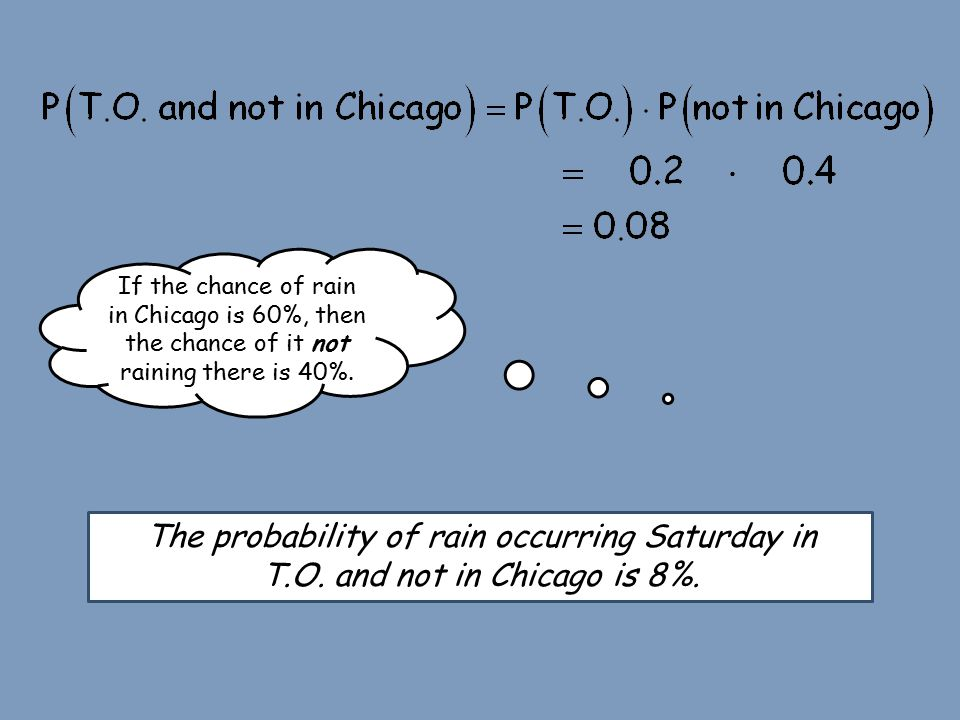 The probability of rain occurring Saturday in