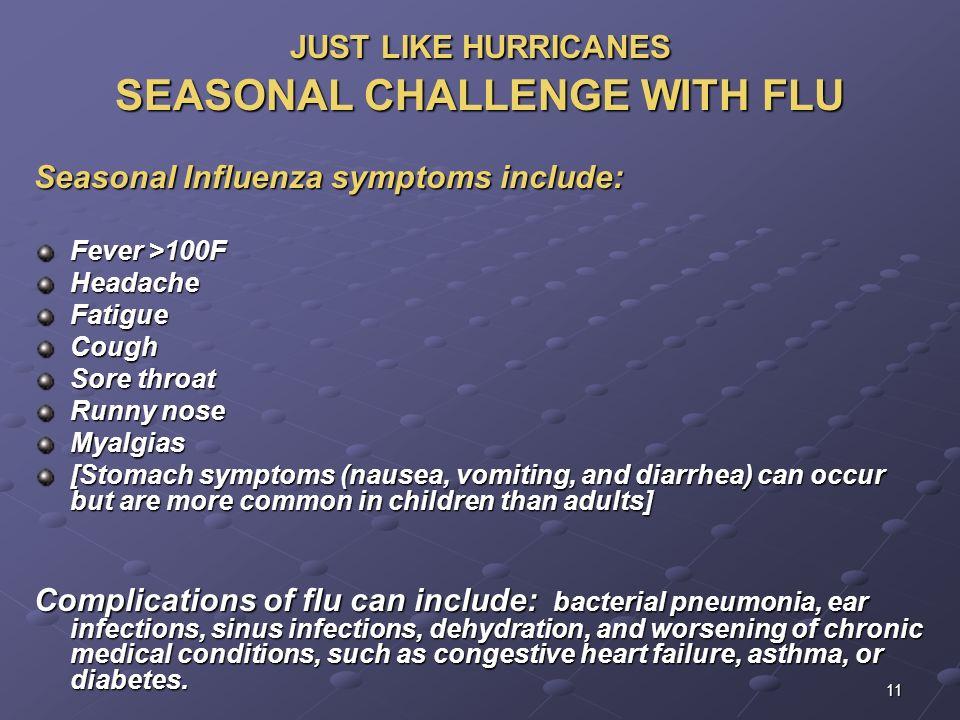 JUST LIKE HURRICANES SEASONAL CHALLENGE WITH FLU
