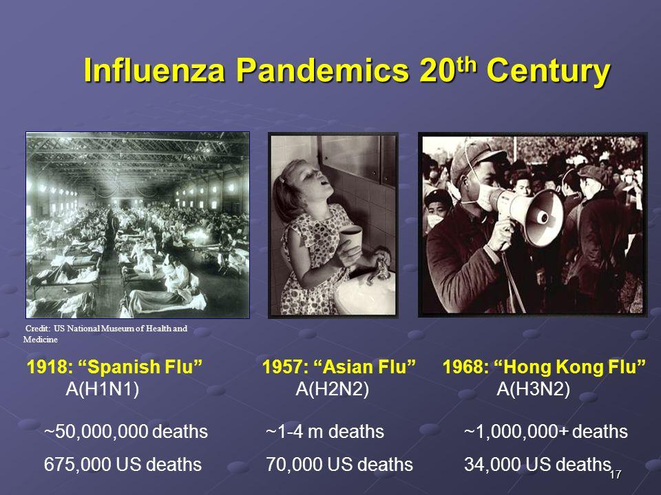 Influenza Pandemics 20th Century