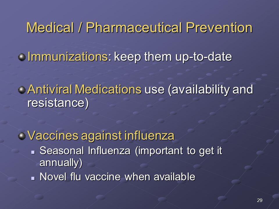 Medical / Pharmaceutical Prevention
