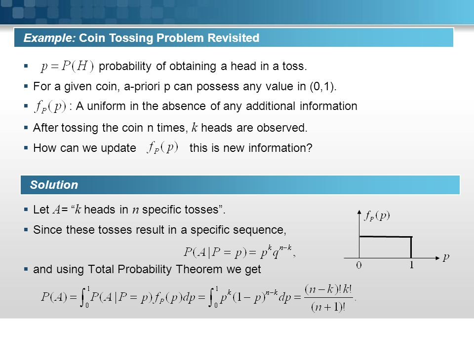 Example: Coin Tossing Problem Revisited