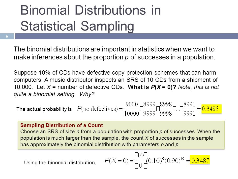 Binomial Distributions in Statistical Sampling