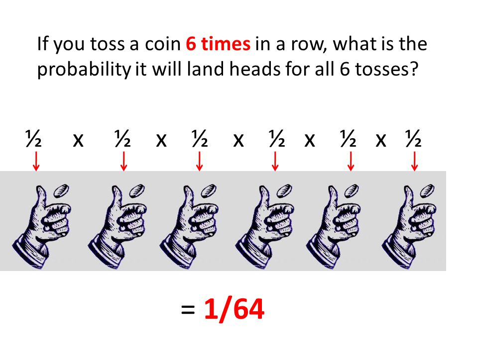 If you toss a coin 6 times in a row, what is the probability it will land heads for all 6 tosses