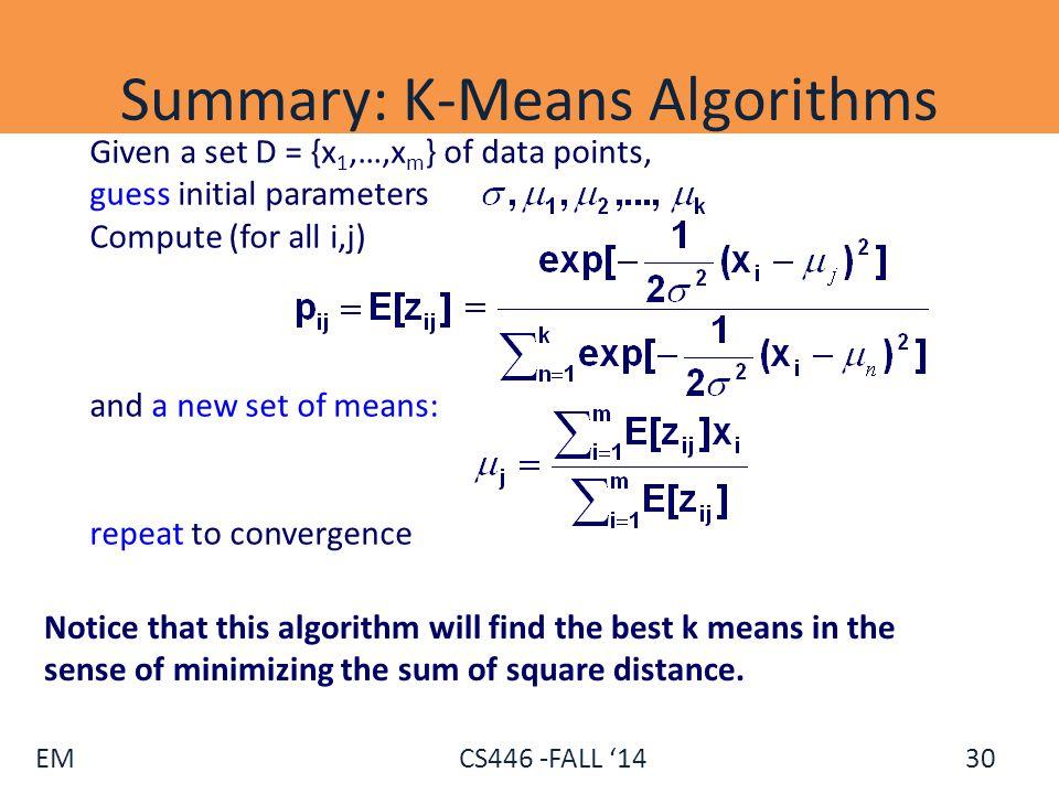 Summary: K-Means Algorithms