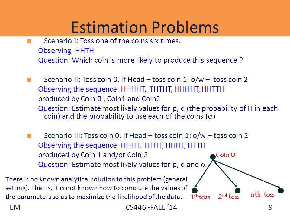 Estimation Problems Scenario I: Toss one of the coins six times.