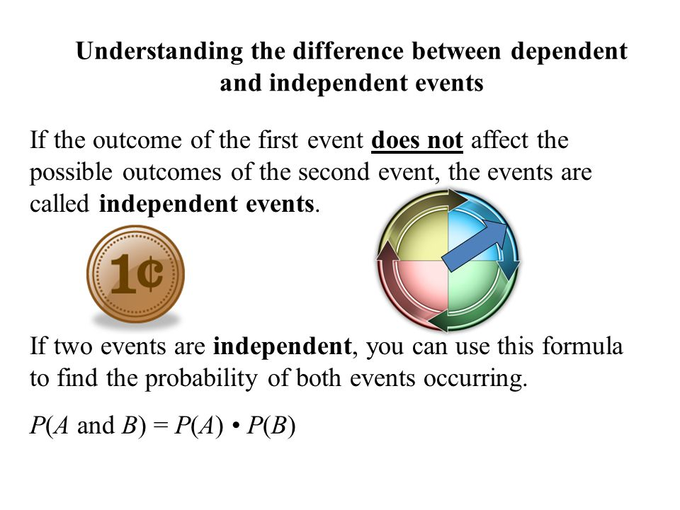 Understanding the difference between dependent and independent events