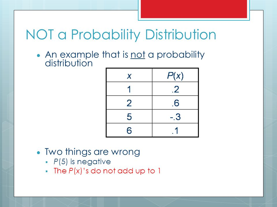 NOT a Probability Distribution