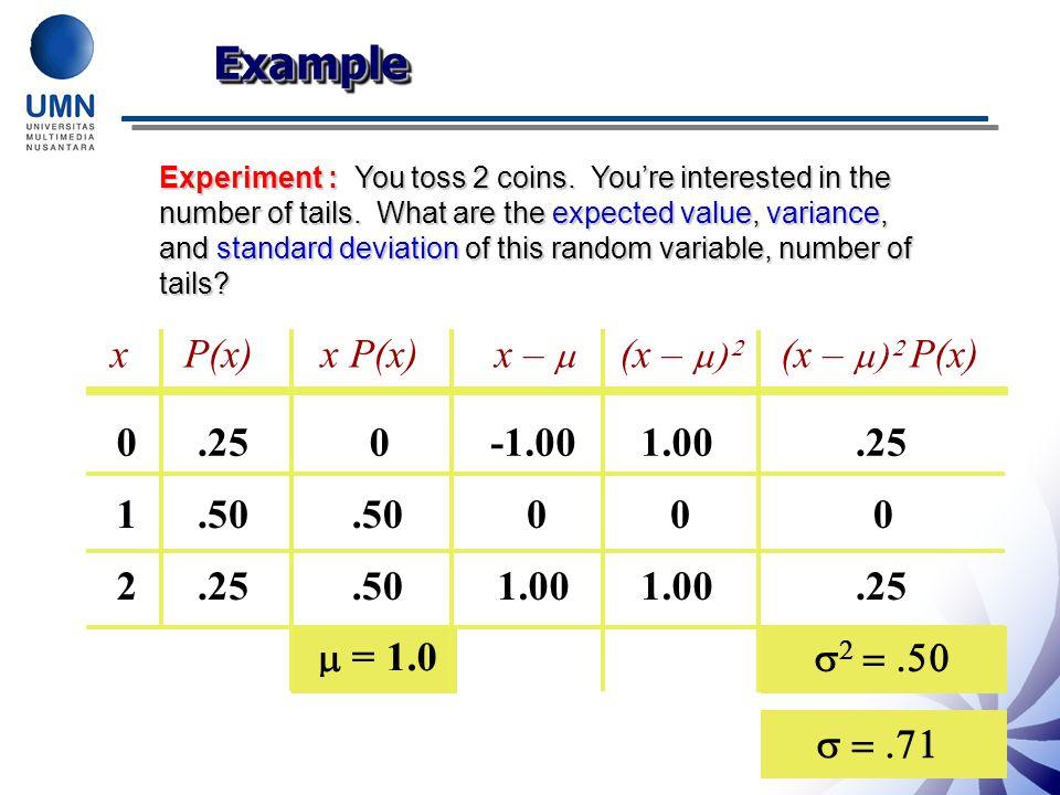 Example x P(x) x P(x) x –  (x – ) 2 (x – ) 2 P(x) .25 .50  = 1.0