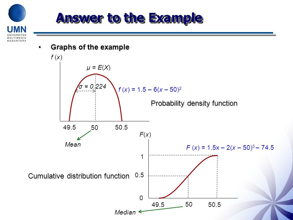 Answer to the Example Graphs of the example