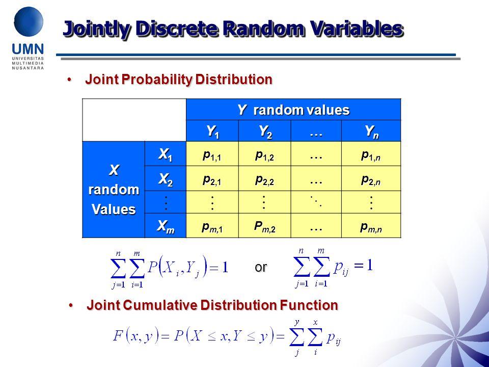 Jointly Discrete Random Variables