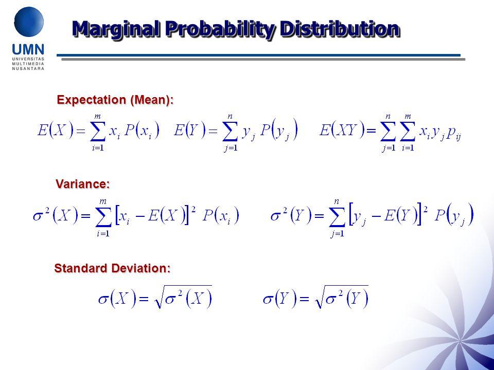 Marginal Probability Distribution