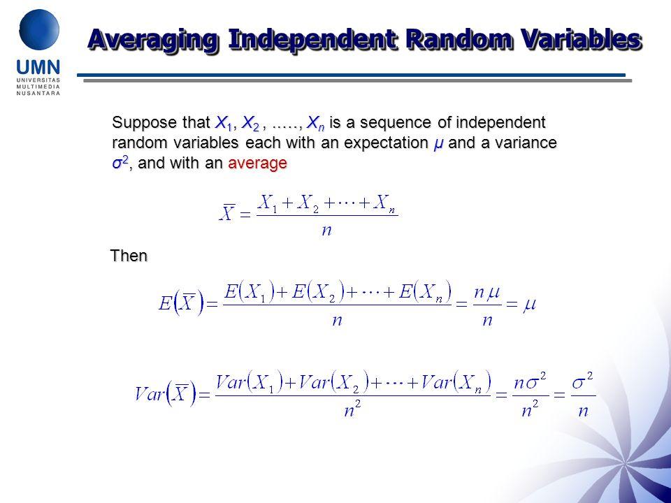 Averaging Independent Random Variables