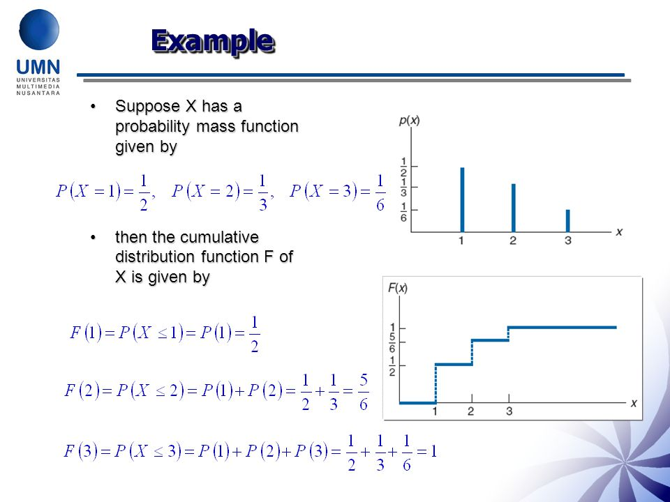 Example Suppose X has a probability mass function given by