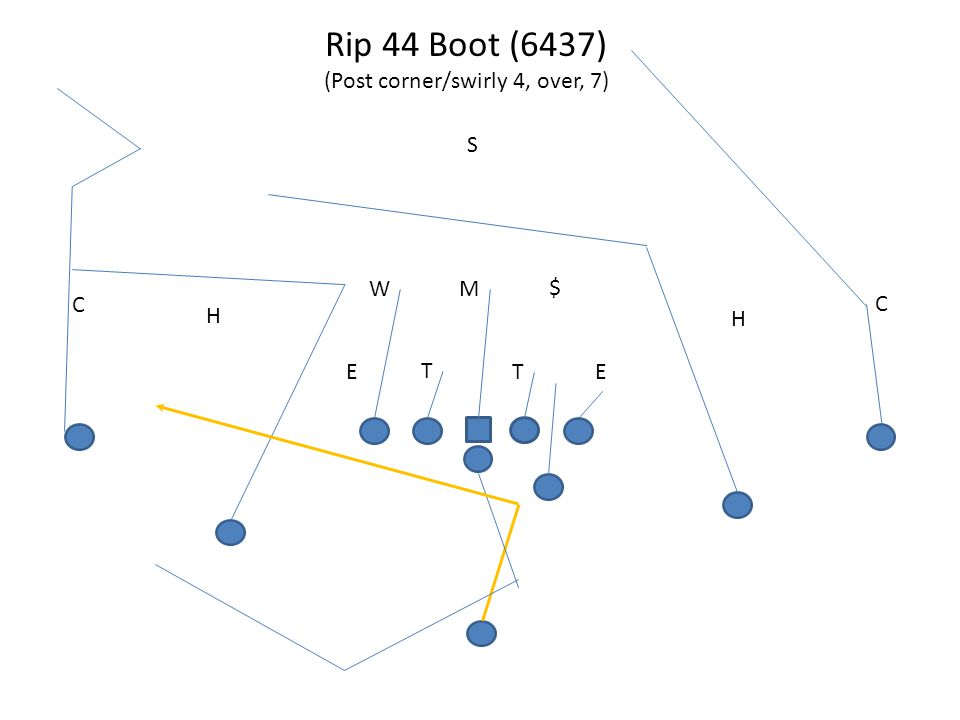 Rip 44 Boot (6437) (Post corner/swirly 4, over, 7)