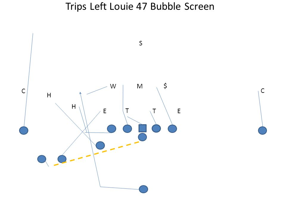 Trips Left Louie 47 Bubble Screen