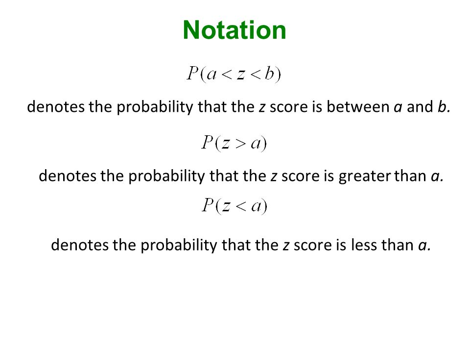 Notation denotes the probability that the z score is greater than a.