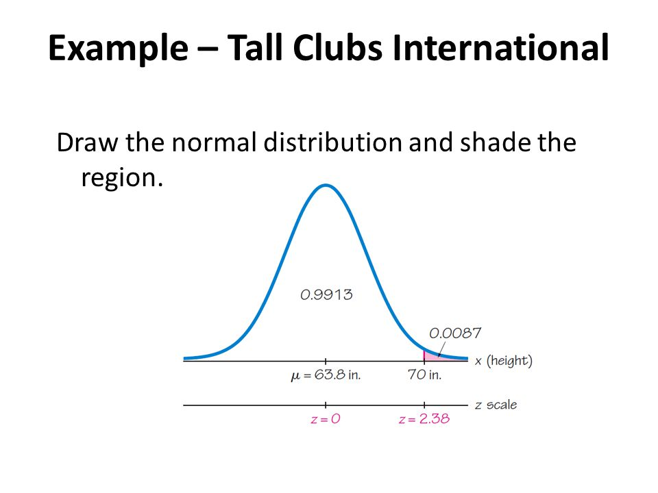 Example – Tall Clubs International