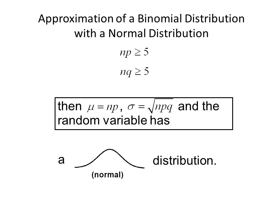 Approximation of a Binomial Distribution with a Normal Distribution