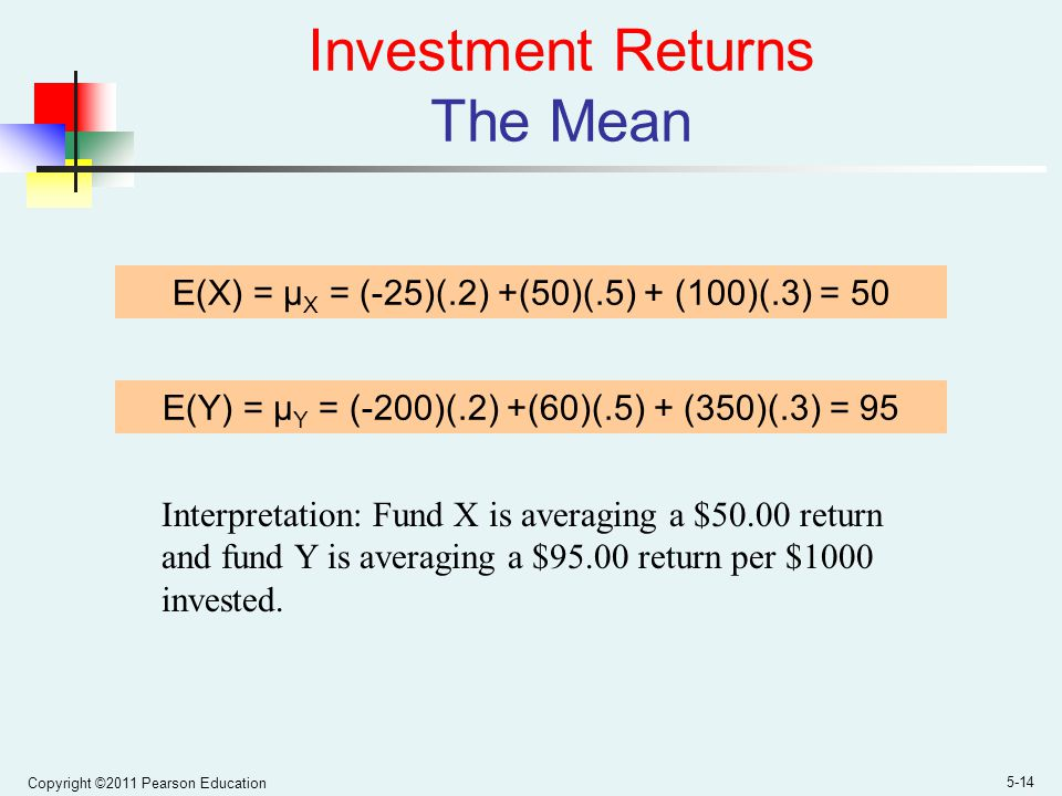 Investment Returns The Mean