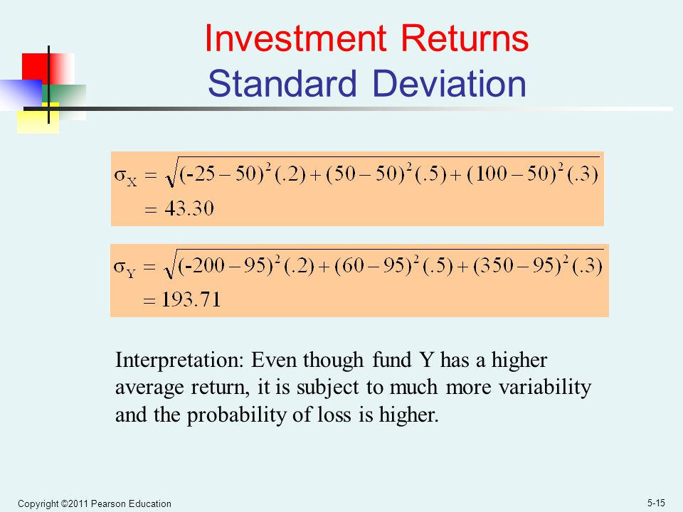 Investment Returns Standard Deviation