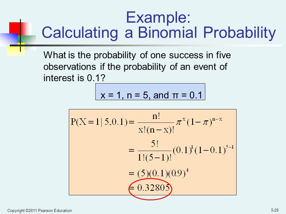 Example: Calculating a Binomial Probability
