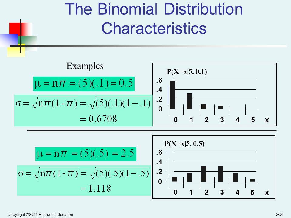 The Binomial Distribution Characteristics