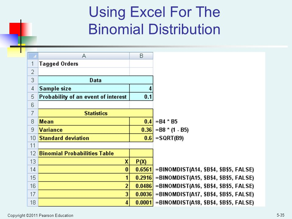 Using Excel For The Binomial Distribution