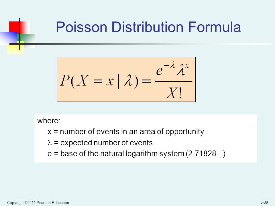 Poisson Distribution Formula