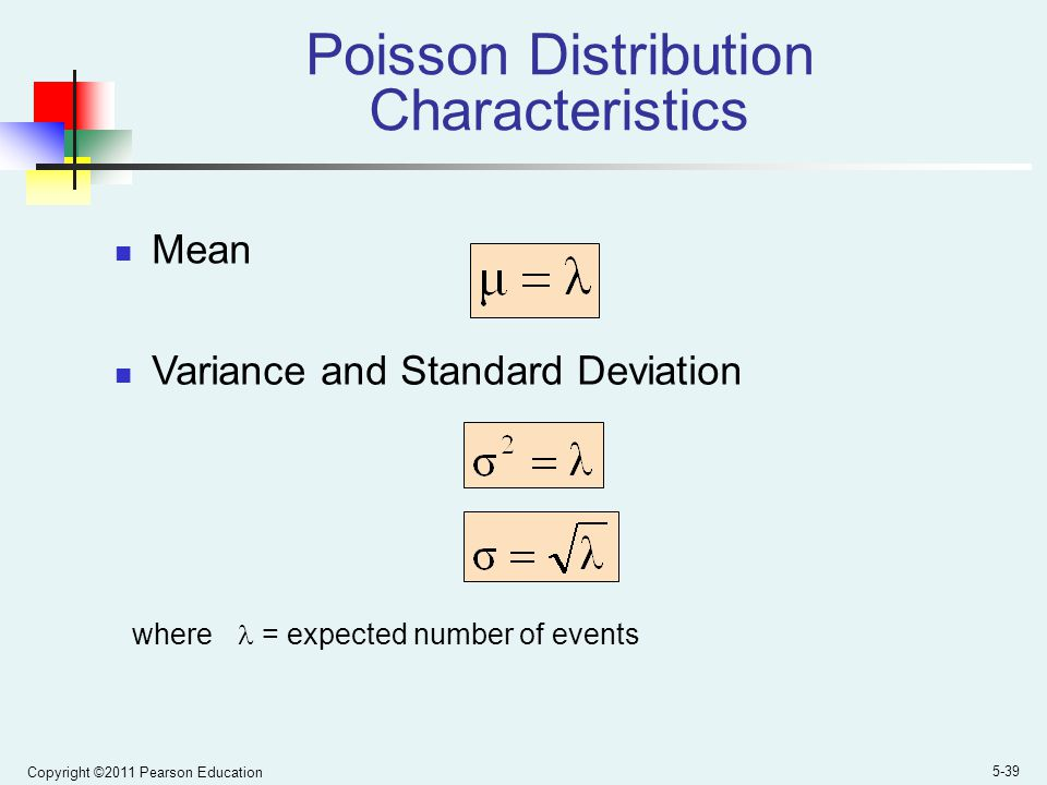 Poisson Distribution Characteristics