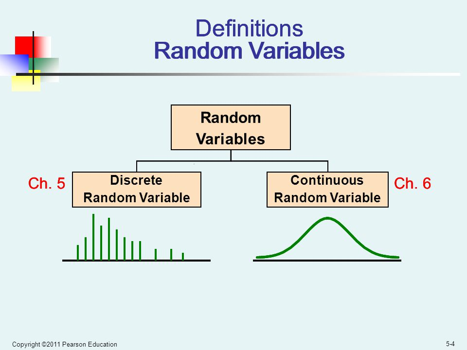 Definitions Random Variables