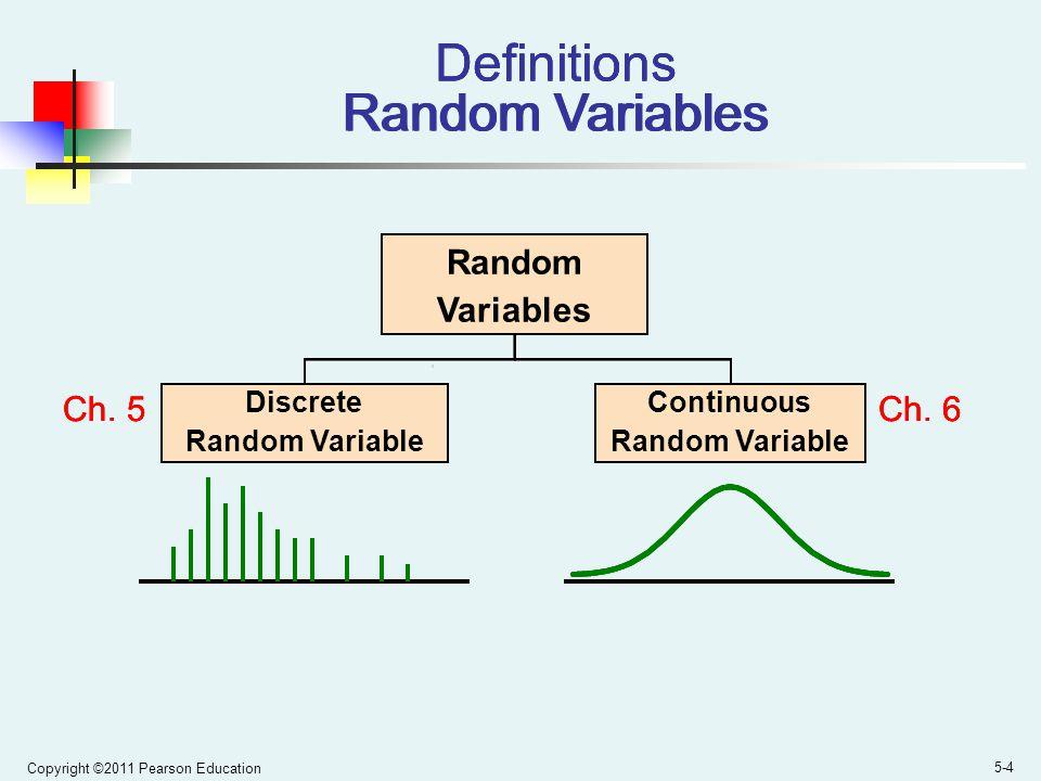 Definitions Random Variables