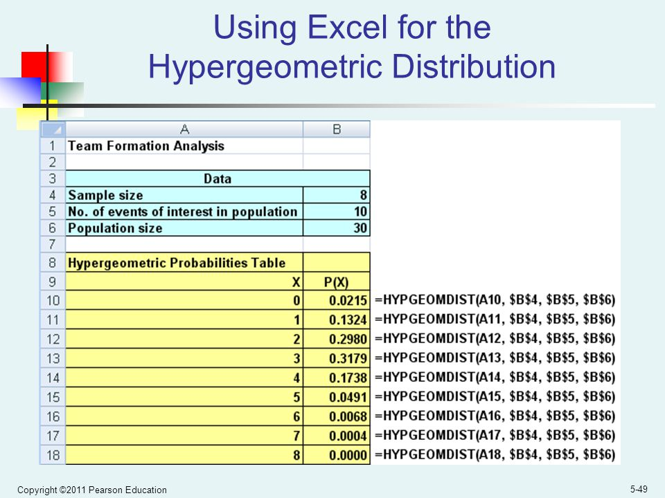 Using Excel for the Hypergeometric Distribution
