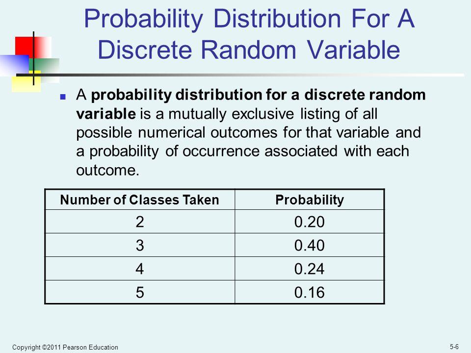 Probability Distribution For A Discrete Random Variable