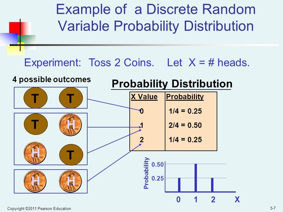 Example of a Discrete Random Variable Probability Distribution