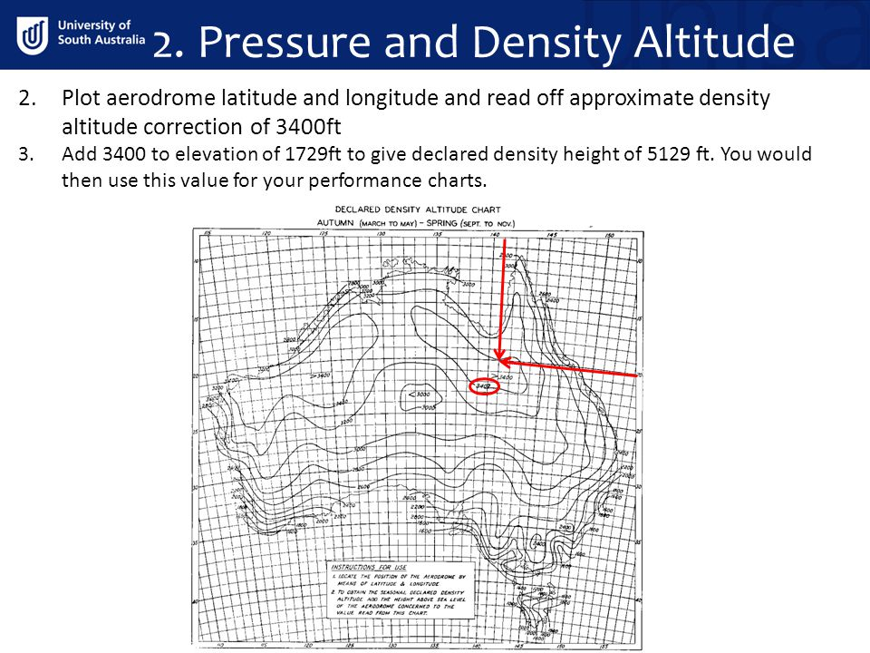 2. Pressure and Density Altitude