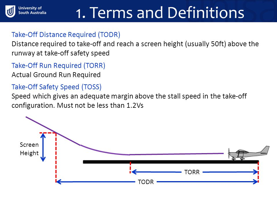 1. Terms and Definitions Take-Off Distance Required (TODR)