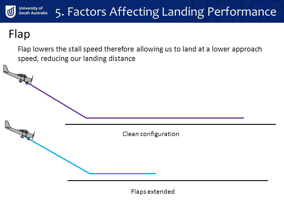 factors affecting performance essay Module 9 : human factors essay question & answer by cloon_9.