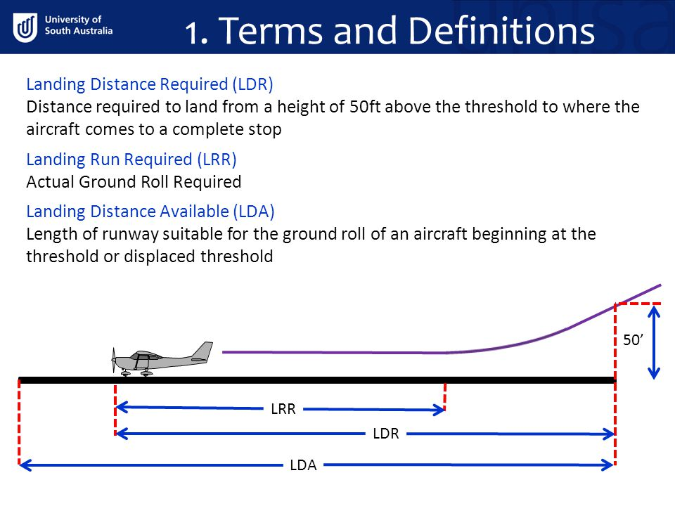 1. Terms and Definitions Landing Distance Required (LDR)