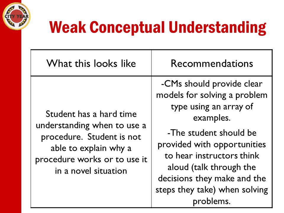Weak Conceptual Understanding