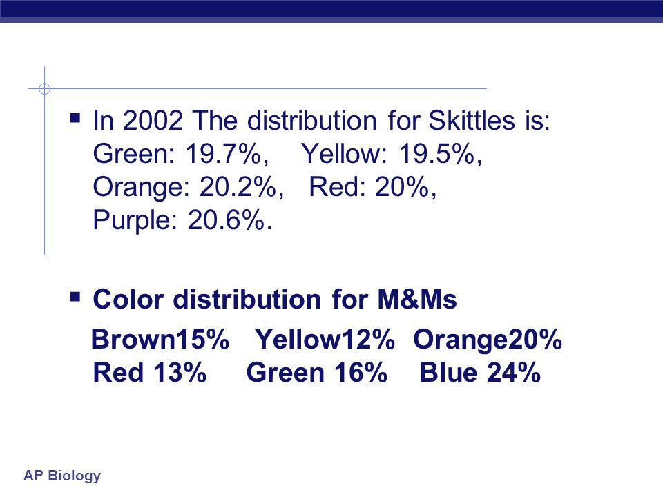 In 2002 The distribution for Skittles is: Green: 19. 7%, Yellow: 19